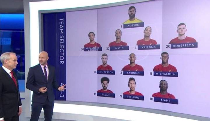 Danny Mills Names No Manchester United Players In Combined XI Ahead Of Liverpool Clash