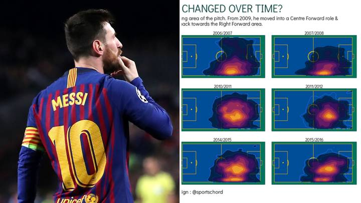 Lionel Messi's Touch Map Every Season Since 2004-05 Shows How His Game Has Evolved Over Time