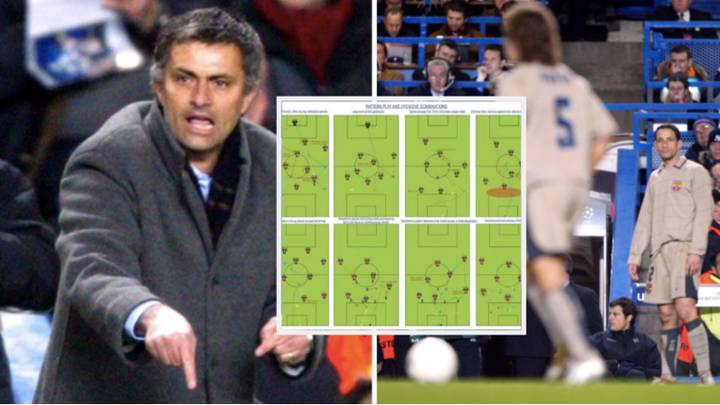José Mourinho's Scouting Report On Barcelona From The 05/06 Season Is Incredible