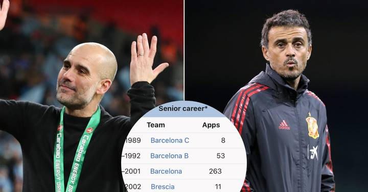 QUIZ: Can You Name These Football Managers By Their Playing Career On Wikipedia?