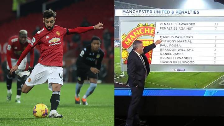 'Dinosaurs!' Manchester United Fans Slam Keys And Gray For Penalty Analysis