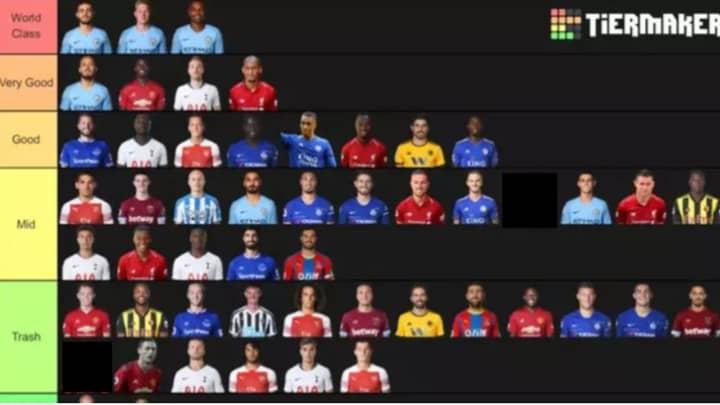 Fan Ranks Premier League Midfielders From 'World Class' To 'Not Footballers'