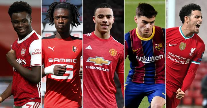 The Top 20 Most Exciting Teenagers In World Football Have Been Ranked