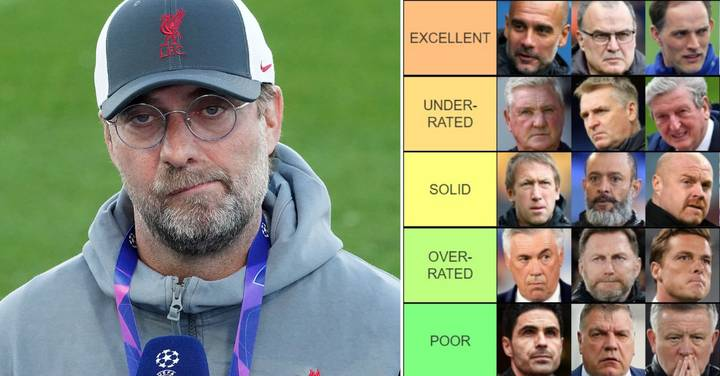 Every Premier League Boss Ranked From 'Manager Of The Year' To 'Total Failure' For 2020/21