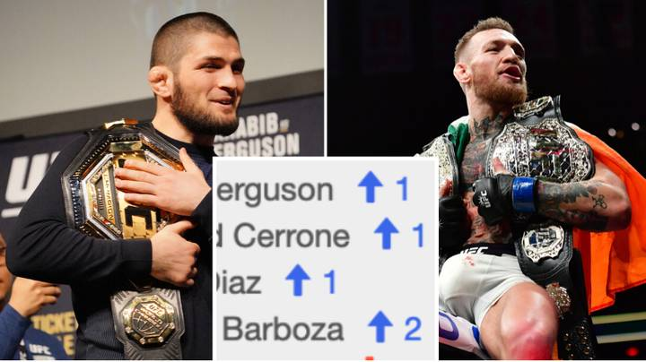 How The UFC's Lightweight Rankings Looked In 2016, Two Fighters Still Ranked In The Top Ten Now