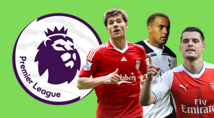 Premier League Players With Highest Percentage Of Goals Outside The Box