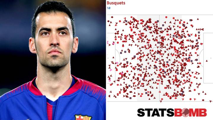 Sergio Busquets' Touch Map Shows Why He's Still The Beating Heart Of Barcelona's Midfield