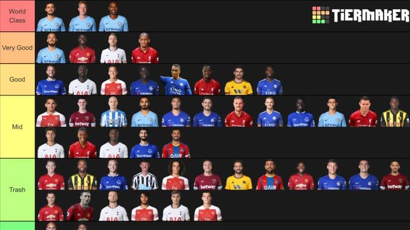 Football Fan Ranks Premier League Midfielders From 'World Class' To 'Not Footballers'