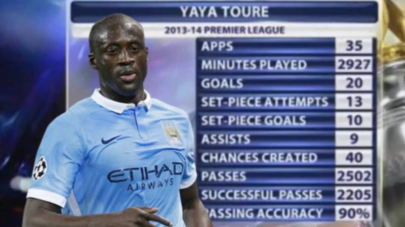 When Yaya Toure Was The Best Midfielder In World Football