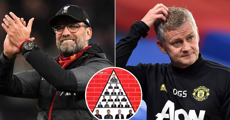 Every Premier League Manager Has Been Ranked In Four Tiers From Best To Worst