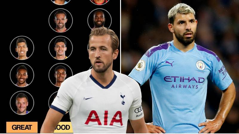 Premier League Strikers Ranked From 'Elite' To 'Poor'