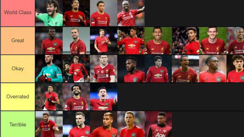 Manchester United And Liverpool Players Ranked From 'World Class' To 'Terrible'