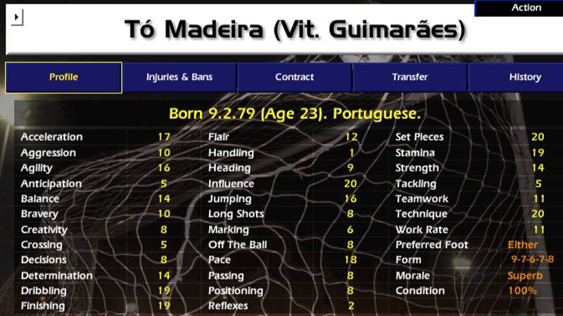 Happy Birthday Tó Madeira: The Greatest Championship Manager Player That Never Even Existed
