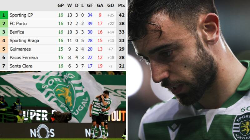 Sporting CP Have Not Missed Bruno Fernandes In The Slightest