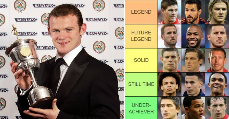 PFA Young Player Of The Year Winners Ranked From 'GOAT' To 'Crushing Failure'