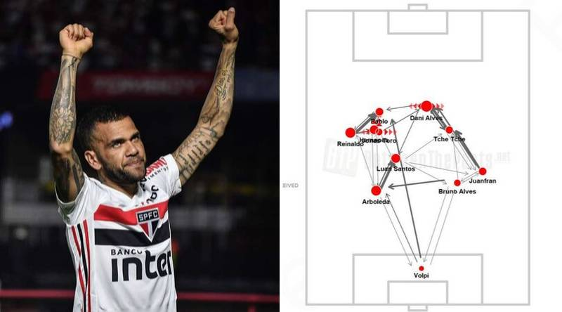 Dani Alves Claims That He Has Created A New Style Of Play This Season