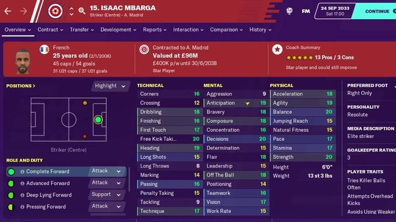 The Greatest Football Manager Regen Of All Time Has Been Found And He's Out Of This World