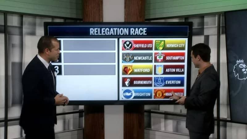 Manchester United Were Included In ESPN's Premier League Relegation Battle Prediction