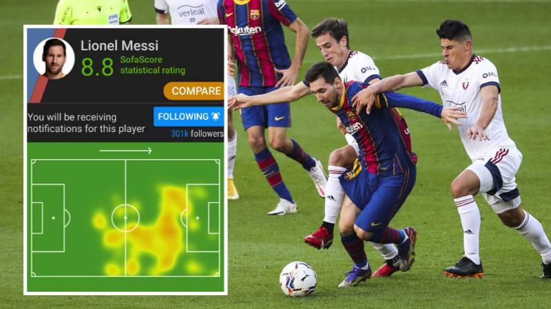 Lionel Messi's Heatmap On Sunday Looked Like An Actual Goat