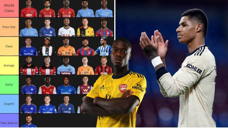 Football Fan Ranks Premier League Wingers From 'World Class' To 'Theo Walcott'