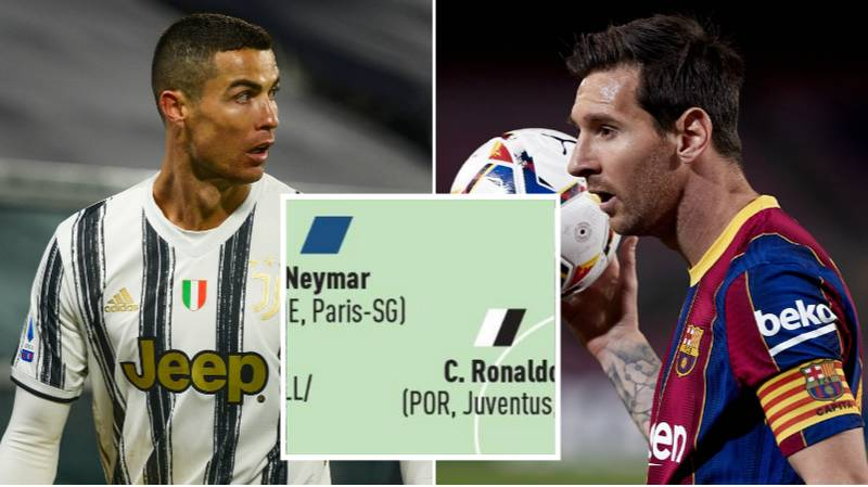 Lionel Messi Does NOT Make L'Equipe's World 2020 XI