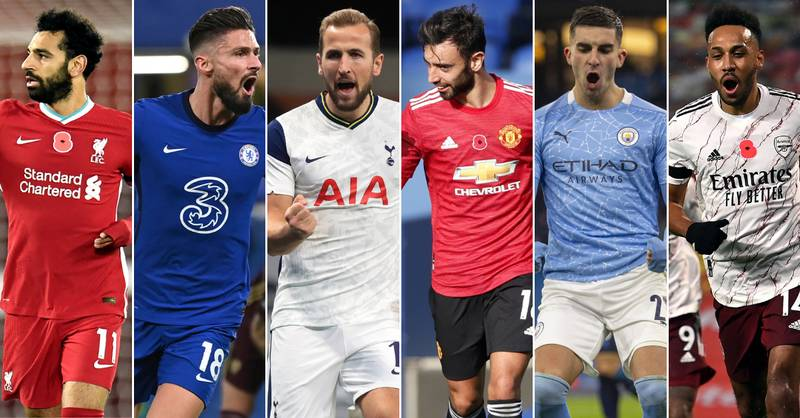Premier League 'Big Six' Could All Qualify For Revamped Champions League