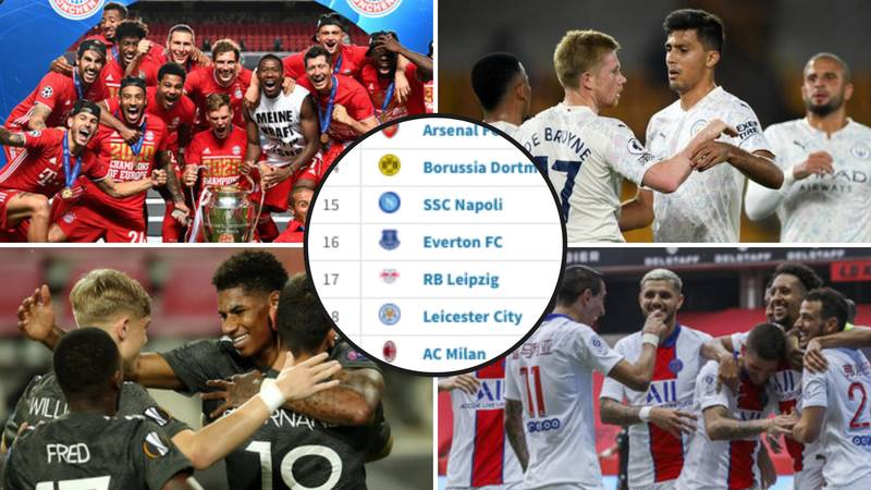 The 100 Most Valuable Teams In World Football Have Finally Been Revealed