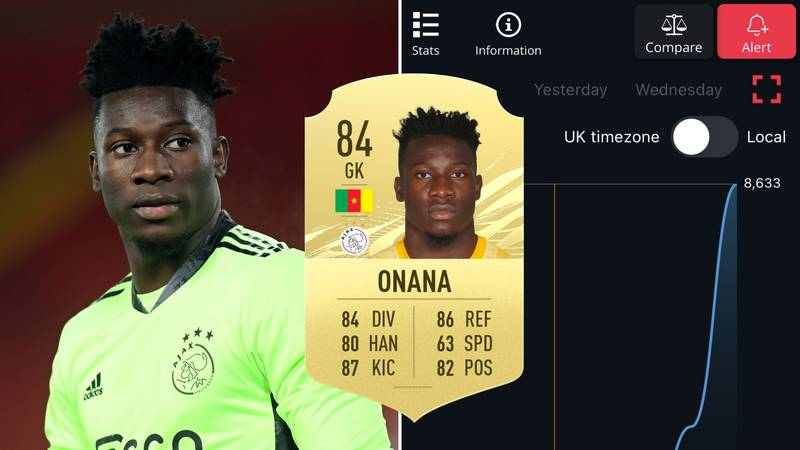 Andre Onana's FIFA Ultimate Team Card Skyrockets In Price Amid Doping Ban Removal Fears