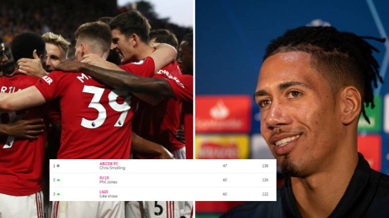 Chris Smalling Is Top Of The Manchester United Players' Fantasy Football League