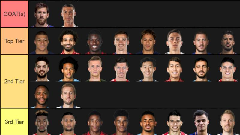 Football Fan Creates The Ultimate Tier List For Attackers